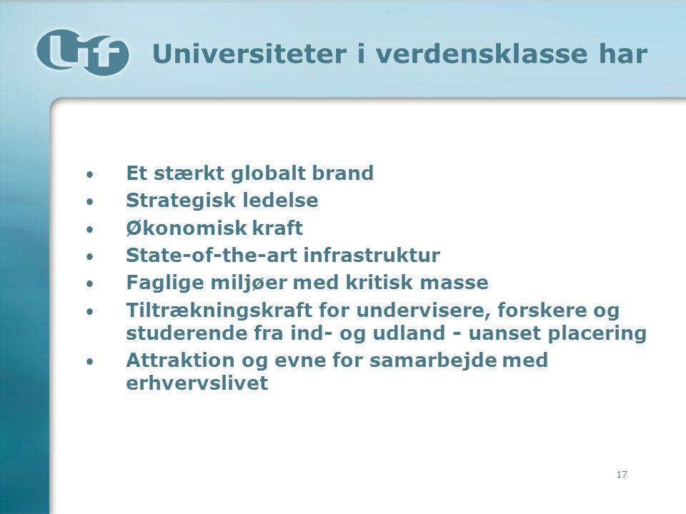 Universiteter i verdensklasse har