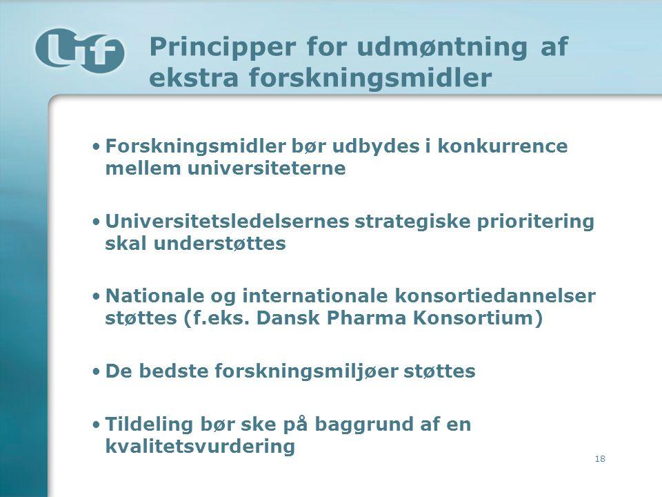 Principper for udmøntning af ekstra forskningsmidler