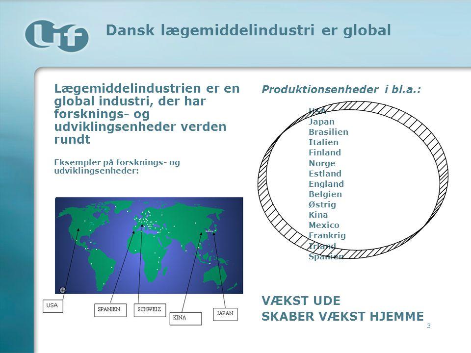 Dansk lægemiddelindustri er global