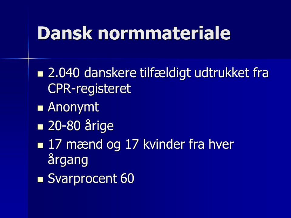 Dansk normmateriale 2.040 danskere tilfældigt udtrukket fra CPR-registeret. Anonymt. 20-80 årige.