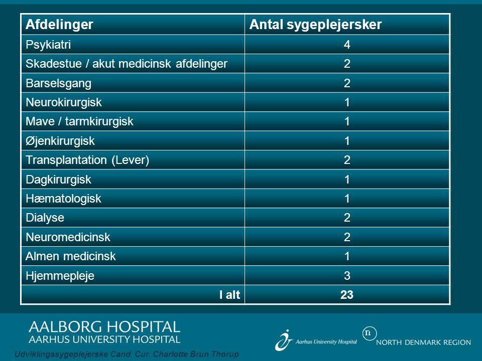 Afdelinger Antal sygeplejersker Psykiatri 4