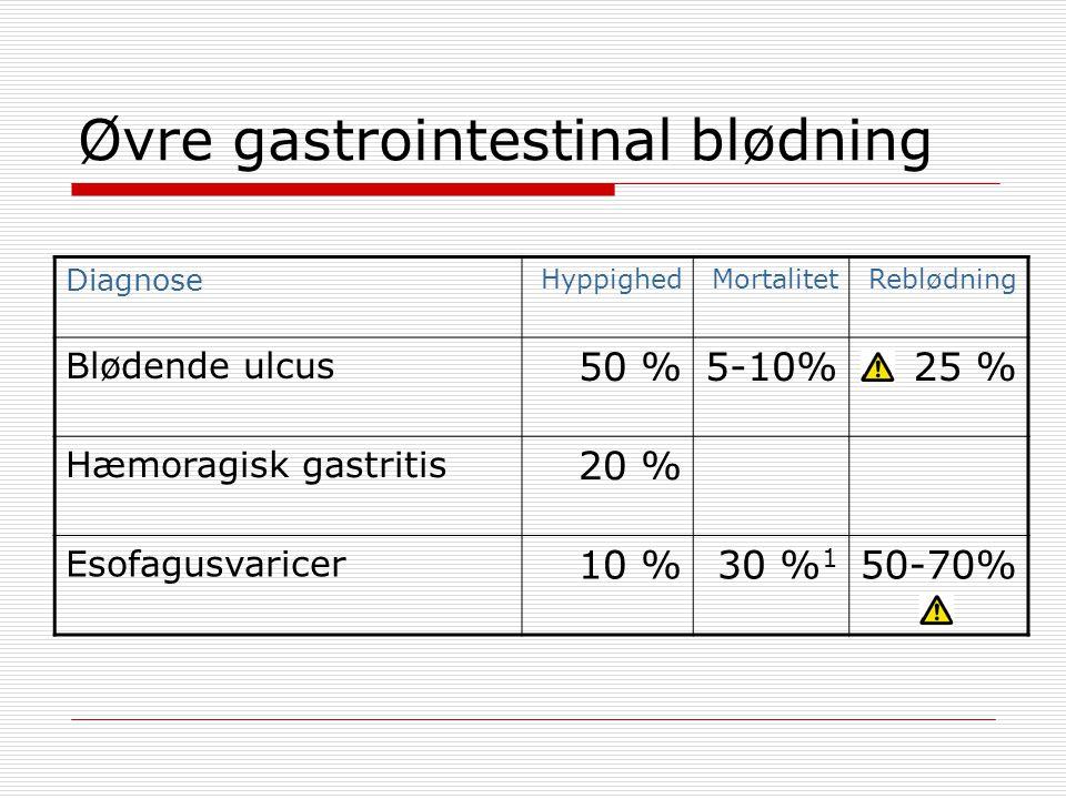 Øvre gastrointestinal blødning
