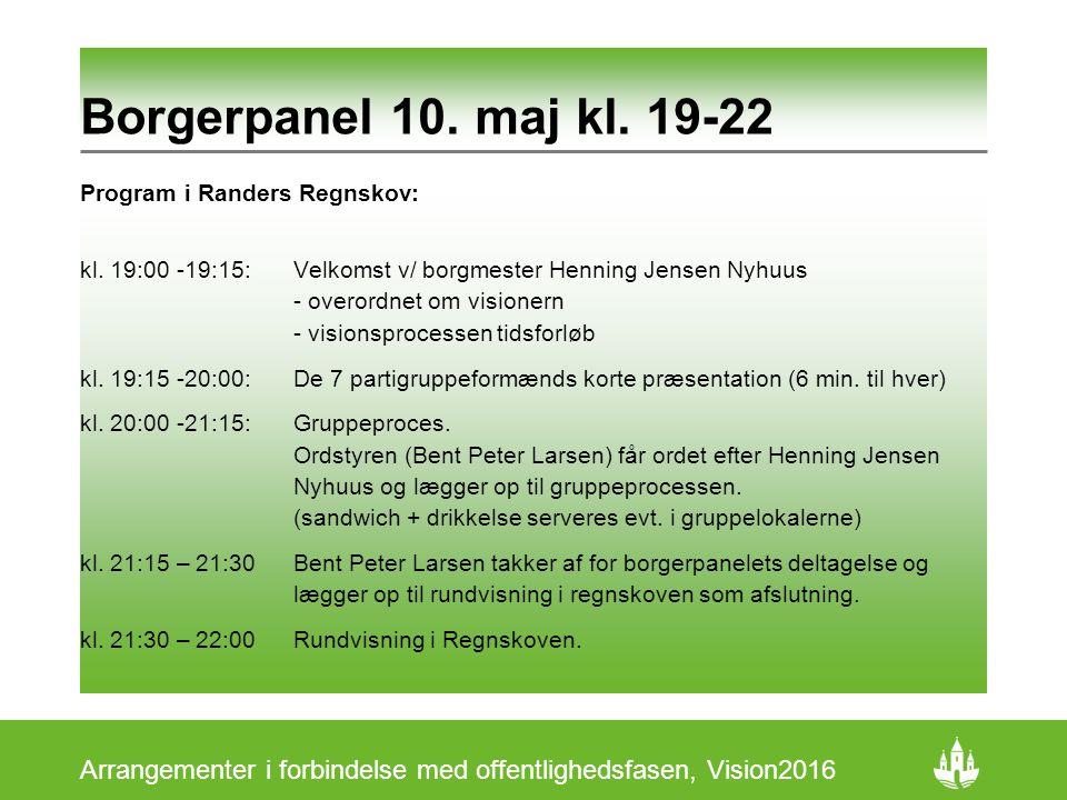 Borgerpanel 10. maj kl. 19-22 Program i Randers Regnskov: