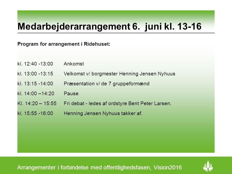 Medarbejderarrangement 6. juni kl. 13-16