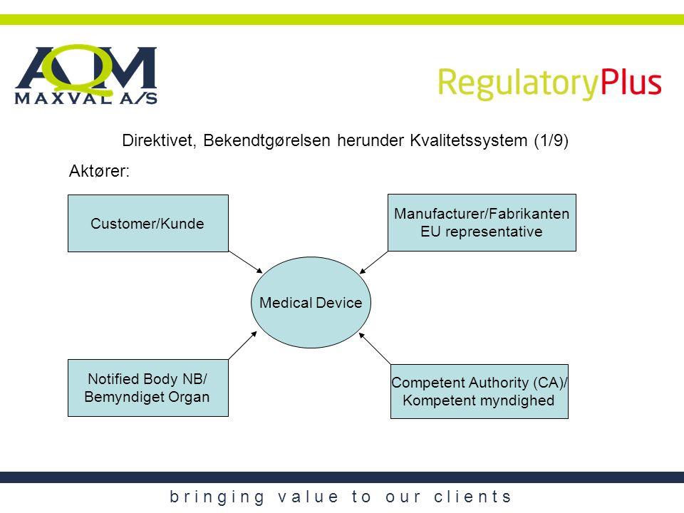 Direktivet, Bekendtgørelsen herunder Kvalitetssystem (1/9) Aktører: