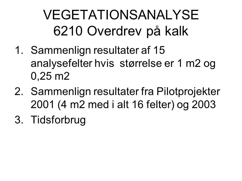 VEGETATIONSANALYSE 6210 Overdrev på kalk