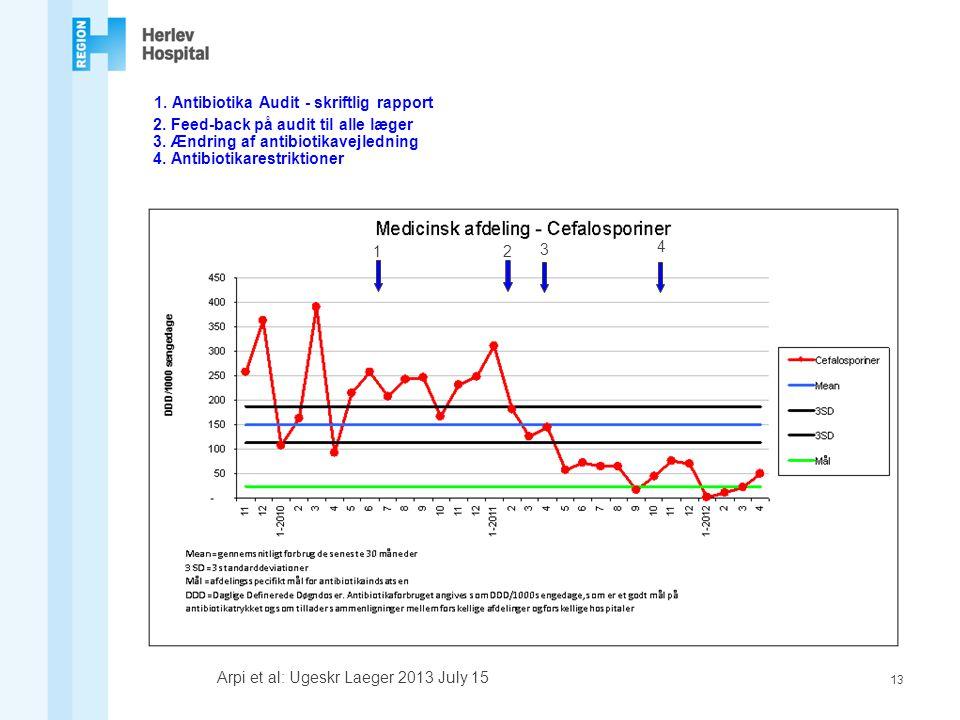 1. Antibiotika Audit - skriftlig rapport 2