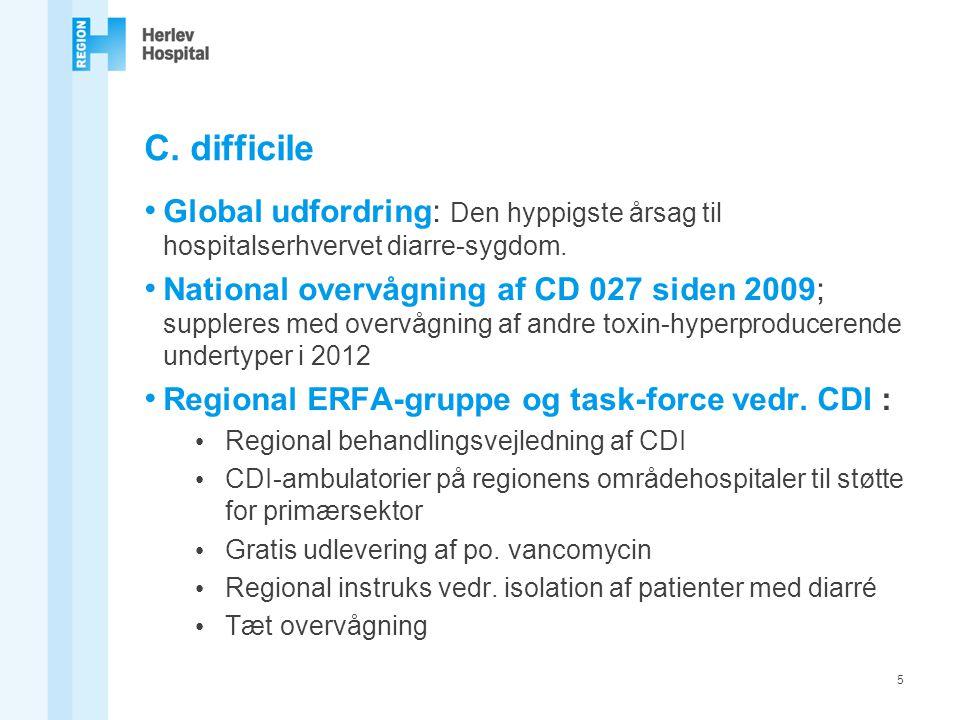 C. difficile Global udfordring: Den hyppigste årsag til hospitalserhvervet diarre-sygdom.