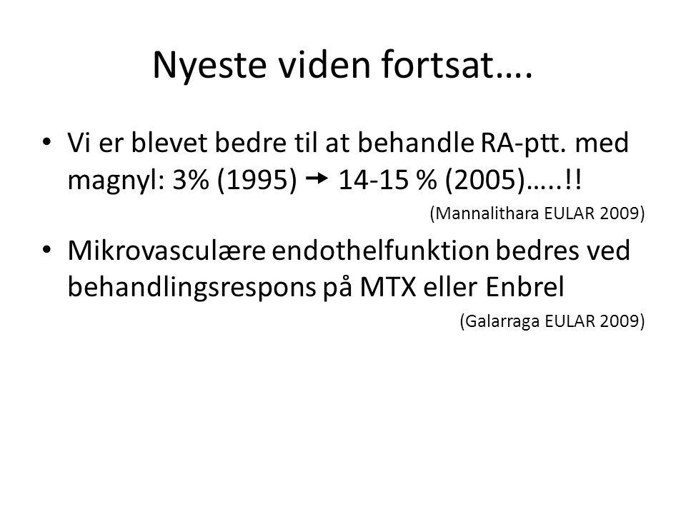 Nyeste viden fortsat…. Vi er blevet bedre til at behandle RA-ptt. med magnyl: 3% (1995)  14-15 % (2005)…..!!