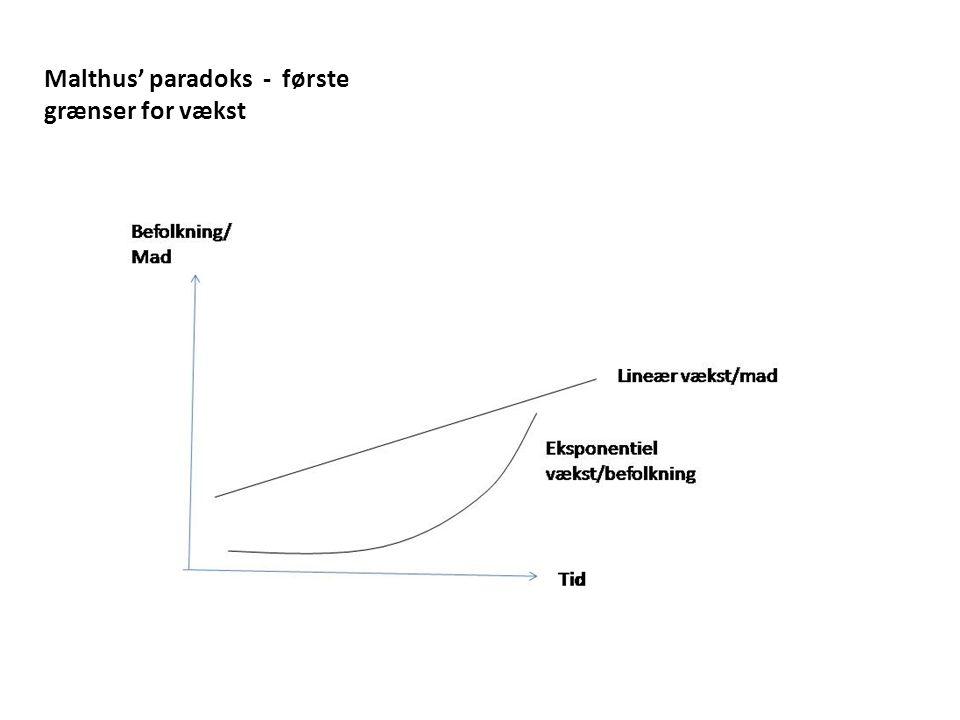 Malthus' paradoks - første grænser for vækst