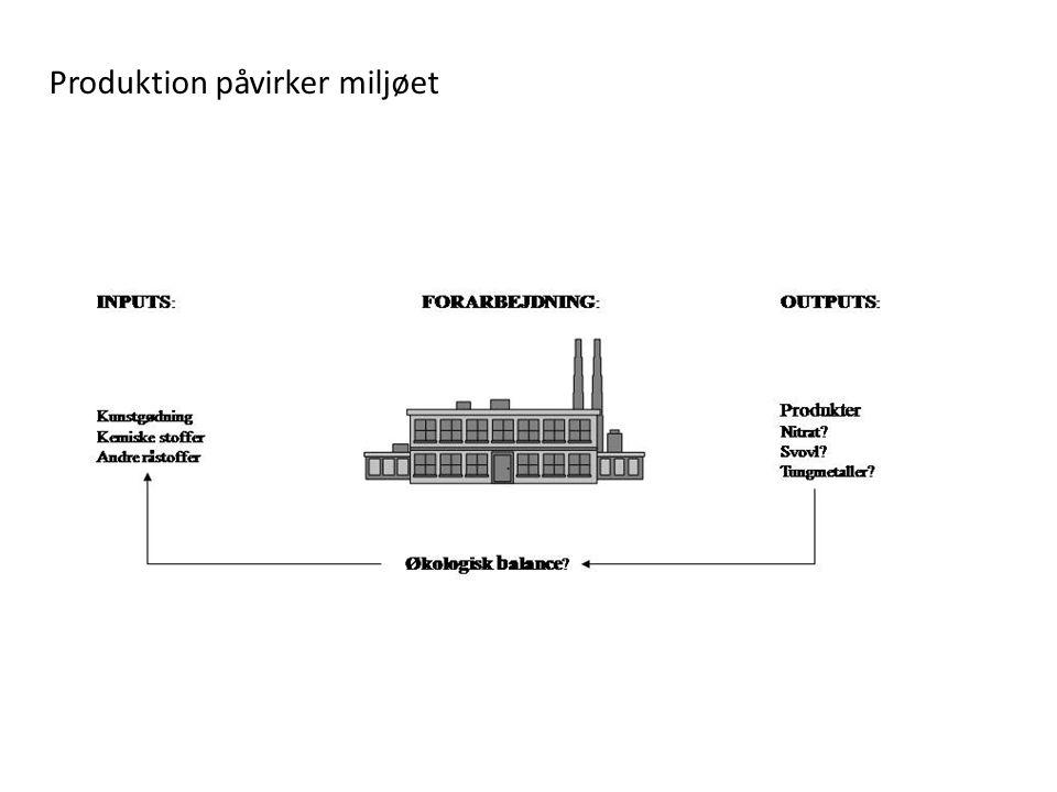 Produktion påvirker miljøet