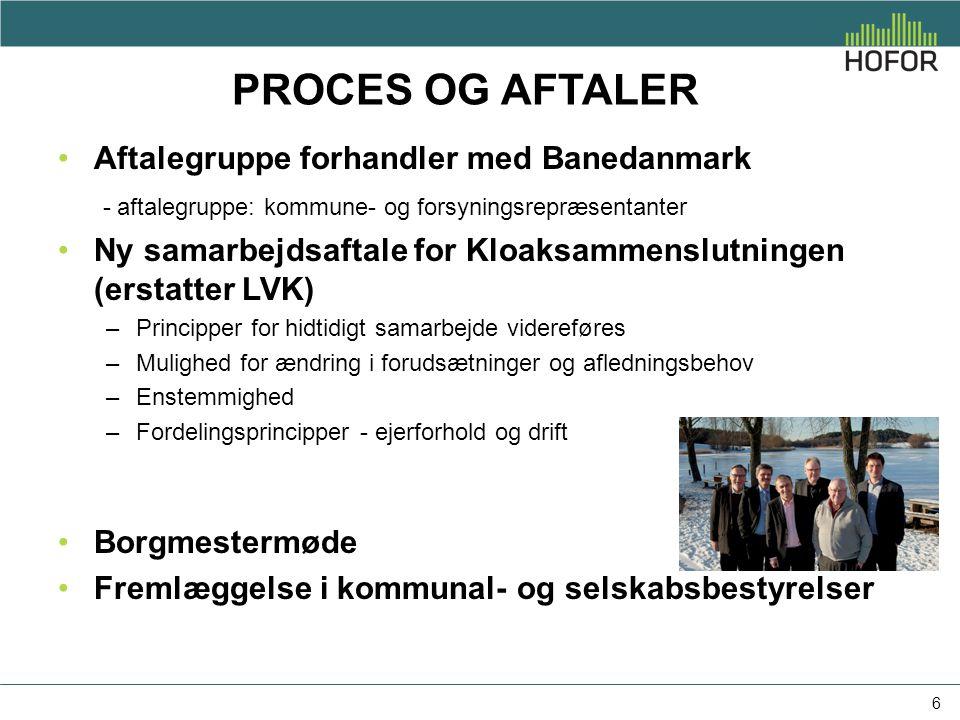 Proces og aftaler Aftalegruppe forhandler med Banedanmark