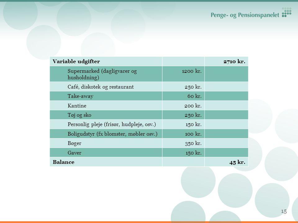 Variable udgifter 2710 kr. Supermarked (dagligvarer og husholdning) 1200 kr. Café, diskotek og restaurant.
