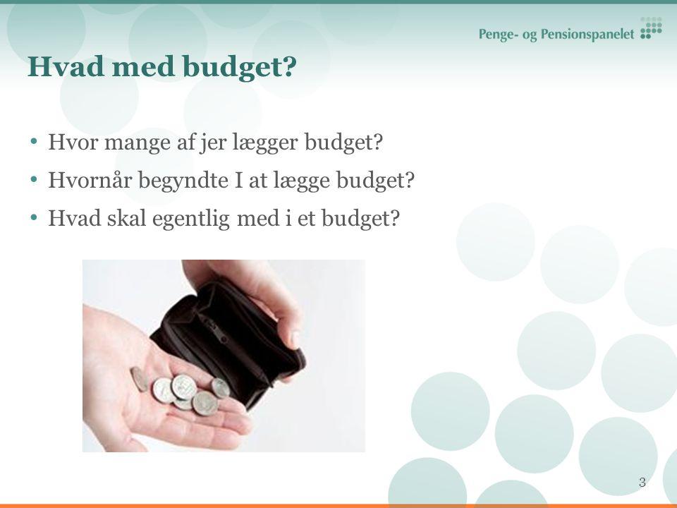 Hvad med budget Hvor mange af jer lægger budget
