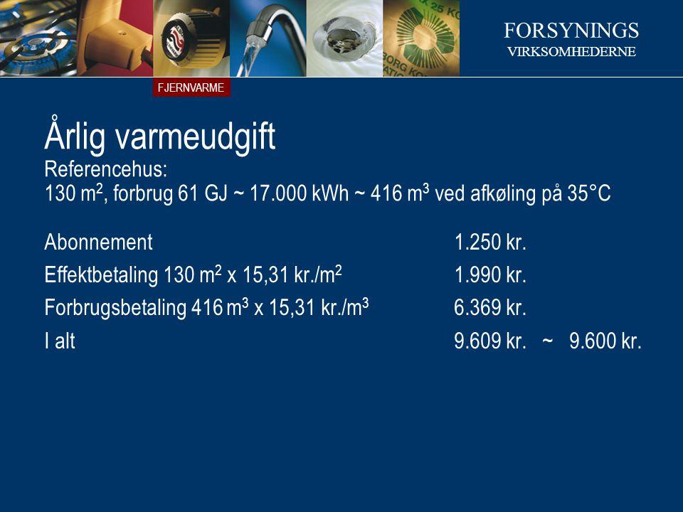 Årlig varmeudgift Referencehus: 130 m2, forbrug 61 GJ ~ 17