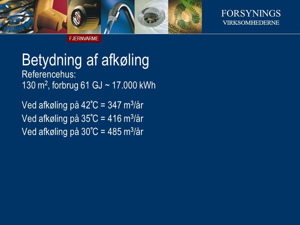 Betydning af afkøling Referencehus: 130 m2, forbrug 61 GJ ~ 17.000 kWh