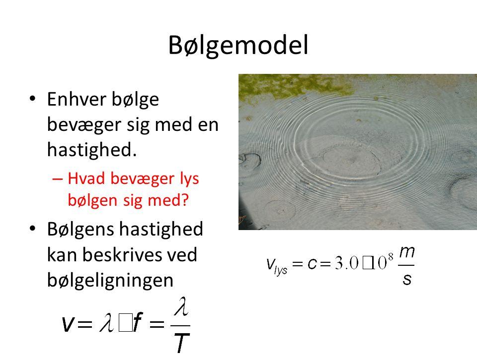 Bølgemodel Enhver bølge bevæger sig med en hastighed.