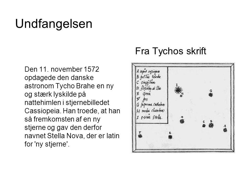 Undfangelsen Fra Tychos skrift