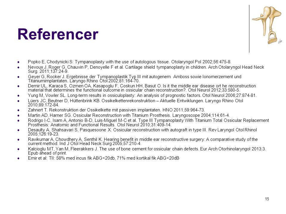 Referencer Popko E, Chodynicki S: Tympanoplasty with the use of autologous tissue. Otolaryngol Pol 2002;56:475-8.