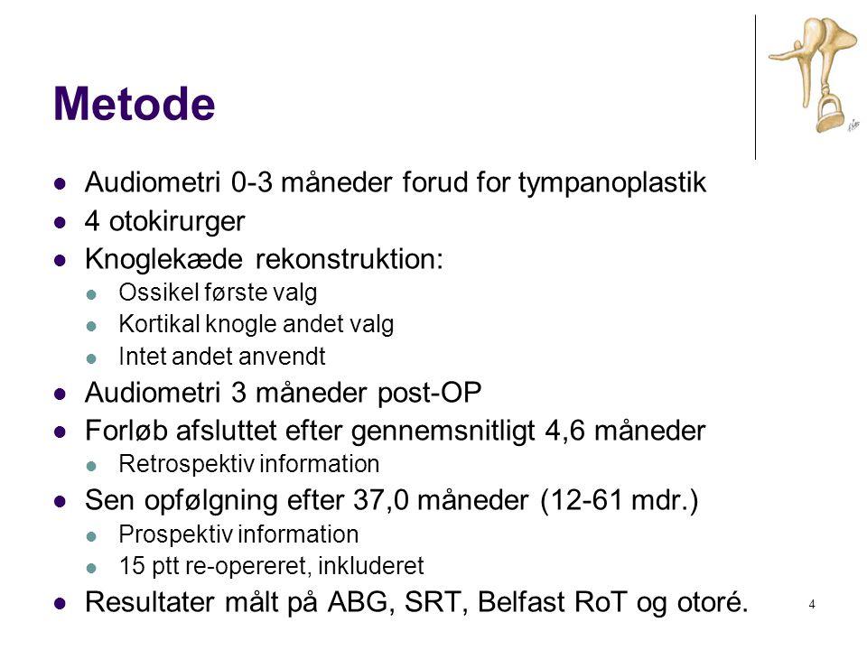 Metode Audiometri 0-3 måneder forud for tympanoplastik 4 otokirurger