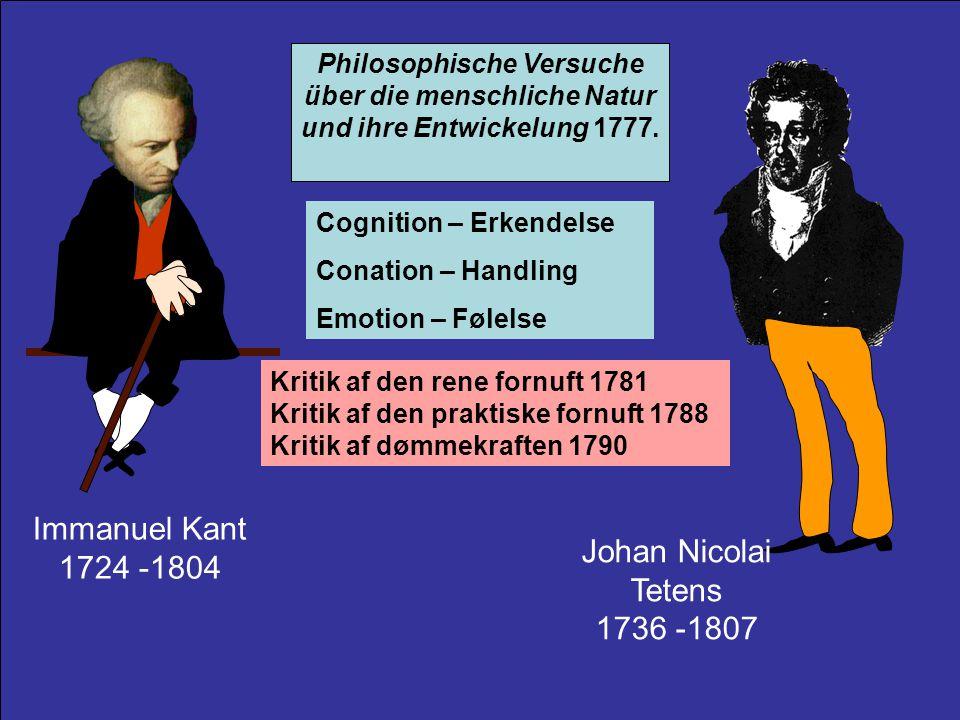 Immanuel Kant 1724 -1804 Johan Nicolai Tetens 1736 -1807