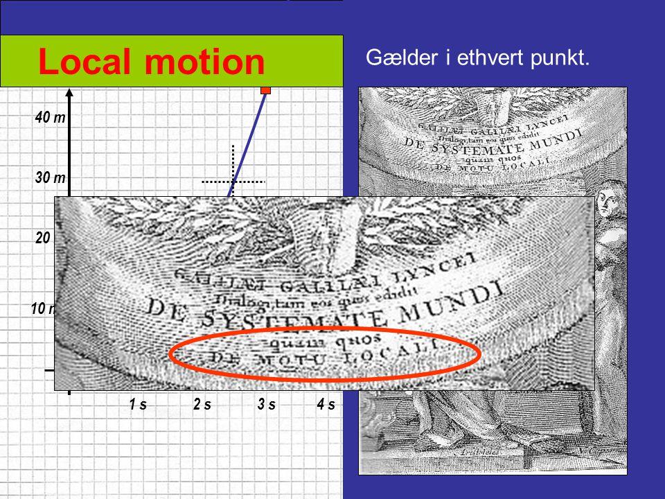 Local motion Gælder i ethvert punkt. m Gælder umiddelbart her og nu.