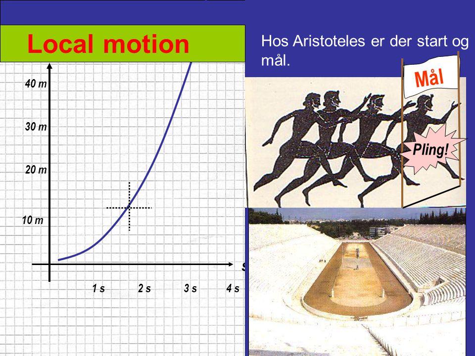 Local motion Mål Hos Aristoteles er der start og mål. m Pling! s 40 m