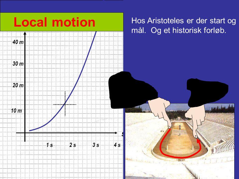 Local motion m. s. Hos Aristoteles er der start og mål. Og et historisk forløb. 40 m. 30 m. 20 m.