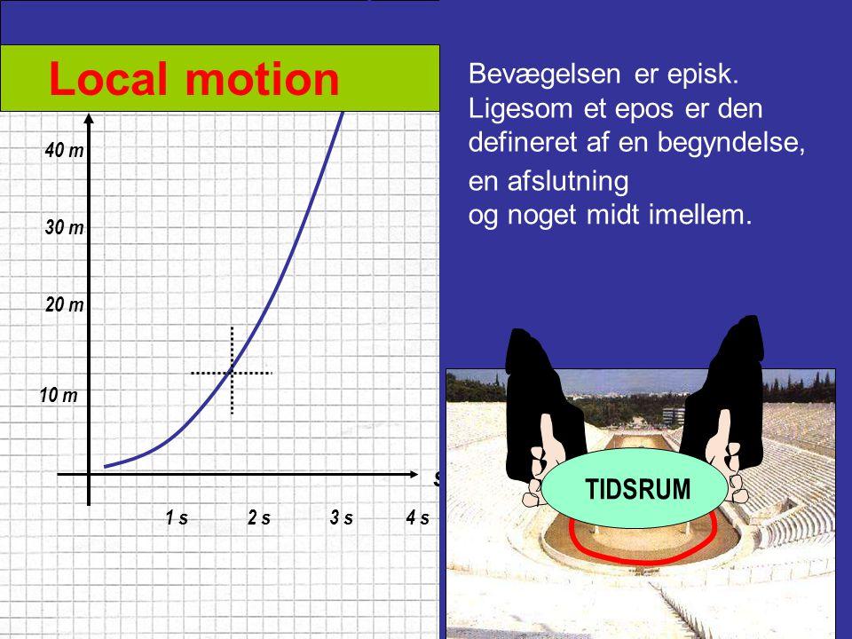 Local motion m. s. Bevægelsen er episk. Ligesom et epos er den defineret af en begyndelse, 40 m.