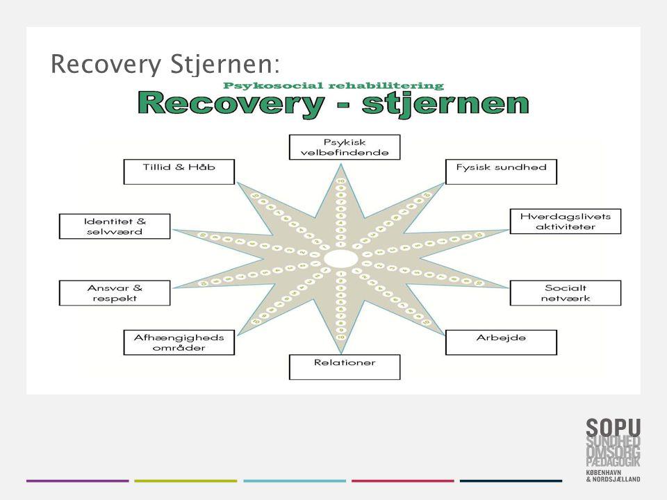 Recovery Stjernen: