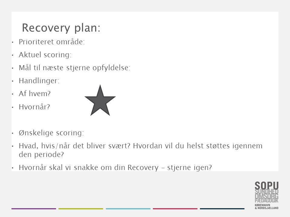Recovery plan: Prioriteret område: Aktuel scoring: