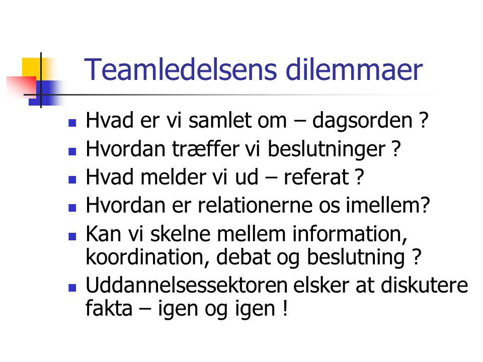 Teamledelsens dilemmaer