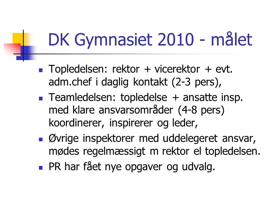 DK Gymnasiet 2010 - målet Topledelsen: rektor + vicerektor + evt. adm.chef i daglig kontakt (2-3 pers),
