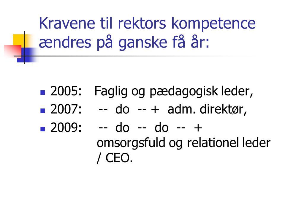 Kravene til rektors kompetence ændres på ganske få år: