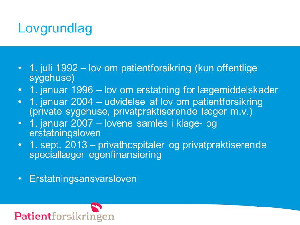 Lovgrundlag 1. juli 1992 – lov om patientforsikring (kun offentlige sygehuse) 1. januar 1996 – lov om erstatning for lægemiddelskader.