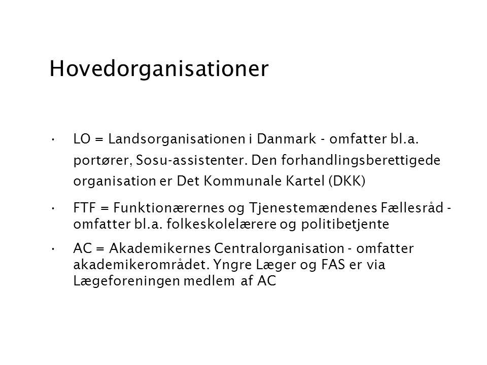 Hovedorganisationer