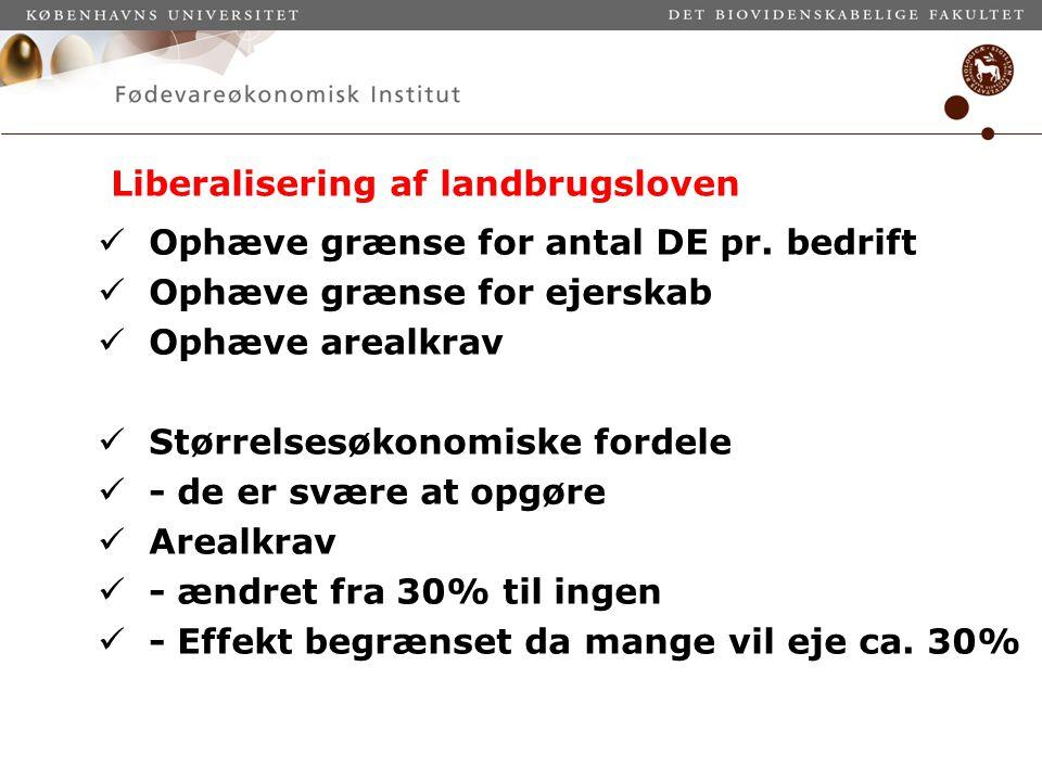Liberalisering af landbrugsloven