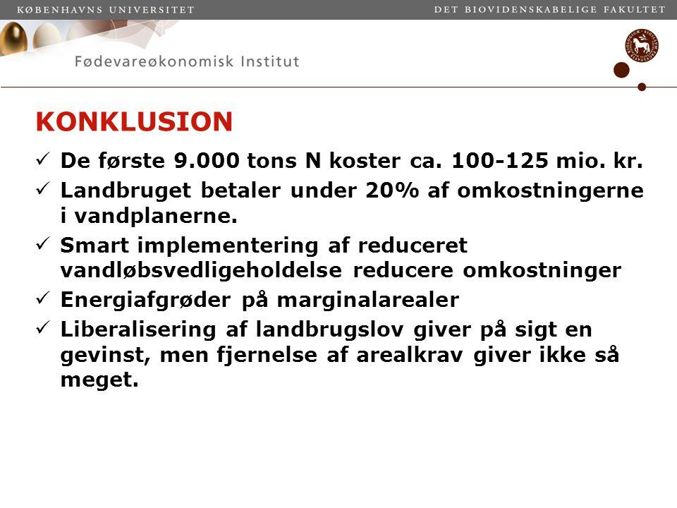 KONKLUSION De første 9.000 tons N koster ca. 100-125 mio. kr.