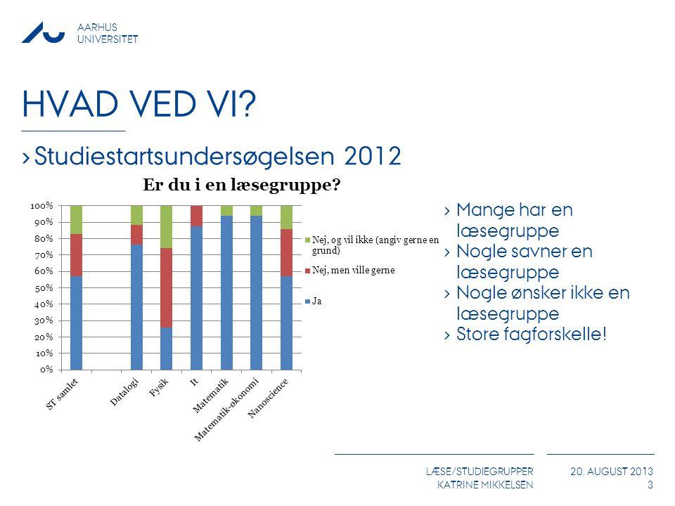 Hvad ved vi Studiestartsundersøgelsen 2012 Mange har en læsegruppe