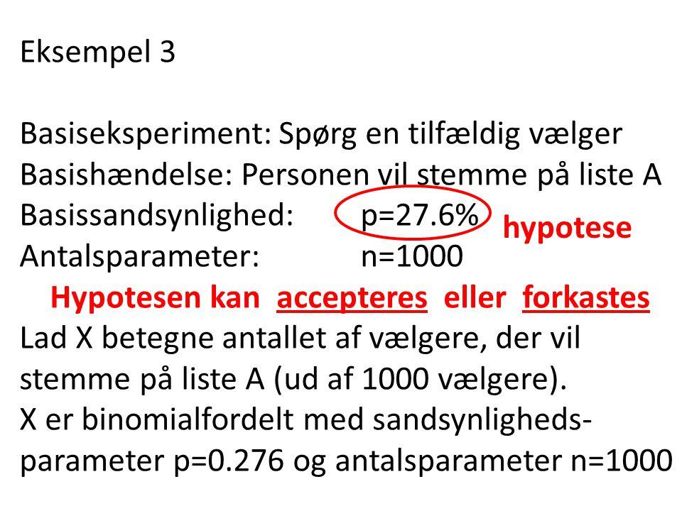 Eksempel 3 Basiseksperiment: Spørg en tilfældig vælger. Basishændelse: Personen vil stemme på liste A Basissandsynlighed: p=27.6%