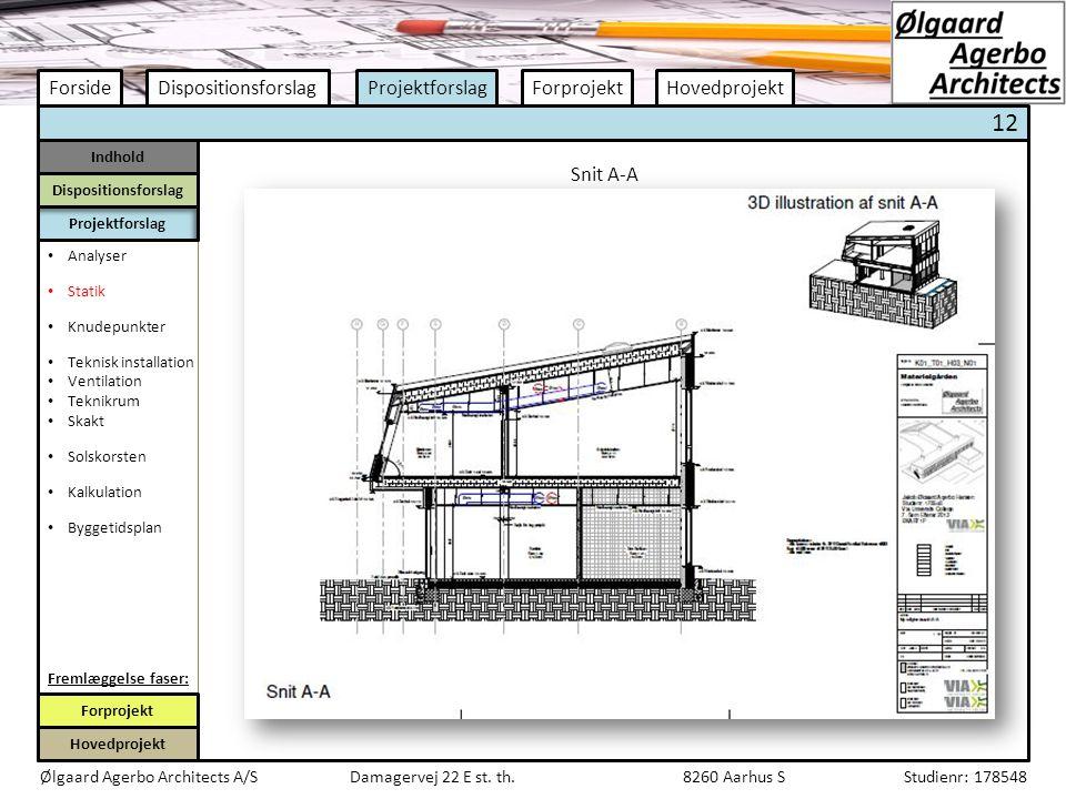 12 Forside Dispositionsforslag Projektforslag Forprojekt Hovedprojekt