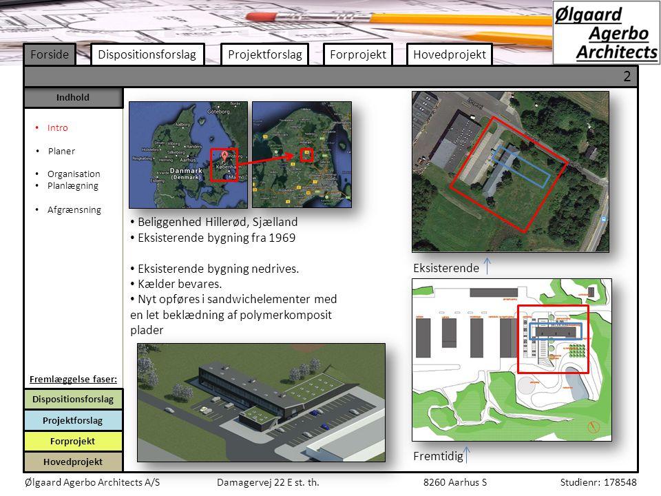 2 Forside Dispositionsforslag Projektforslag Forprojekt Hovedprojekt