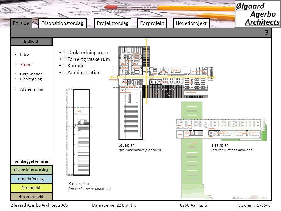 3 Forside Dispositionsforslag Projektforslag Forprojekt Hovedprojekt