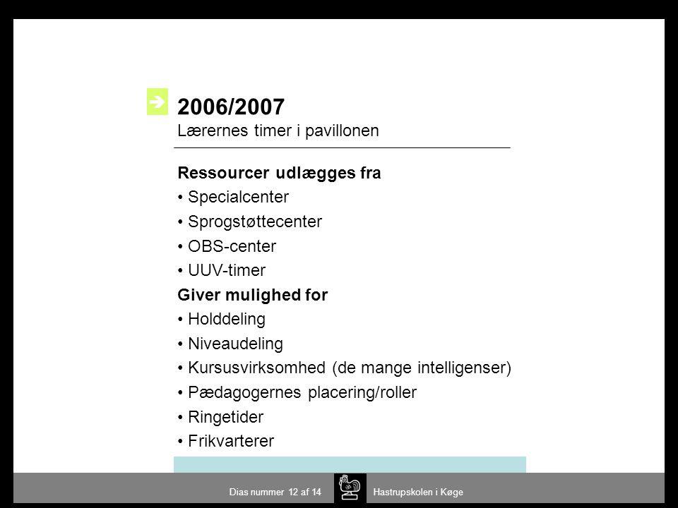 2006/2007  Lærernes timer i pavillonen Ressourcer udlægges fra