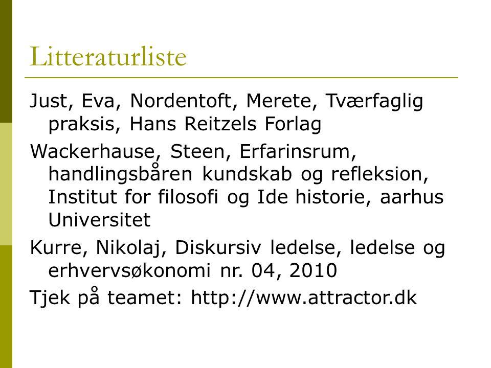 Litteraturliste Just, Eva, Nordentoft, Merete, Tværfaglig praksis, Hans Reitzels Forlag.