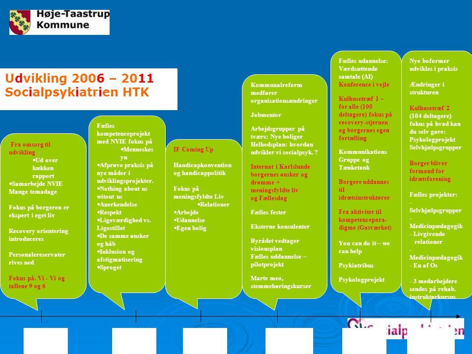 Udvikling 2006 – 2011 Socialpsykiatrien HTK