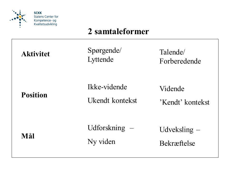 2 samtaleformer Spørgende/ Lyttende Talende/ Forberedende Aktivitet