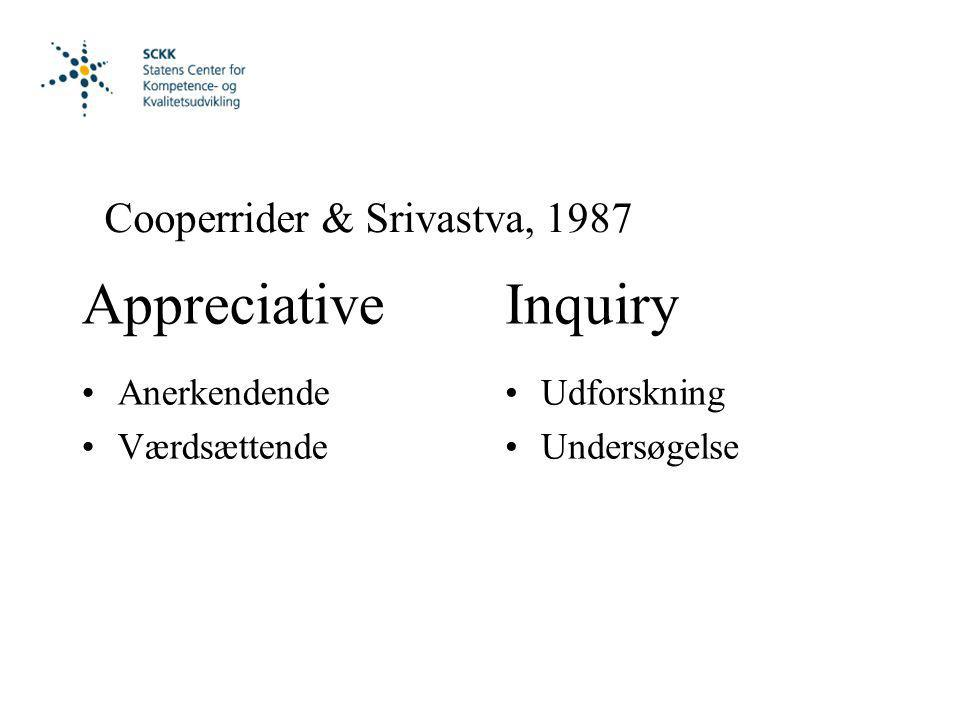 Appreciative Inquiry Cooperrider & Srivastva, 1987 Anerkendende