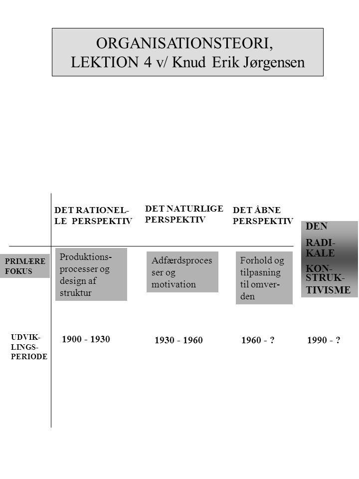 LEKTION 4 v/ Knud Erik Jørgensen