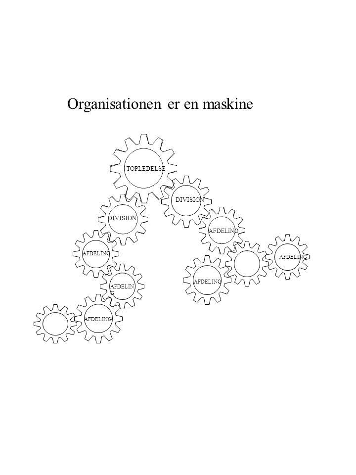 Organisationen er en maskine